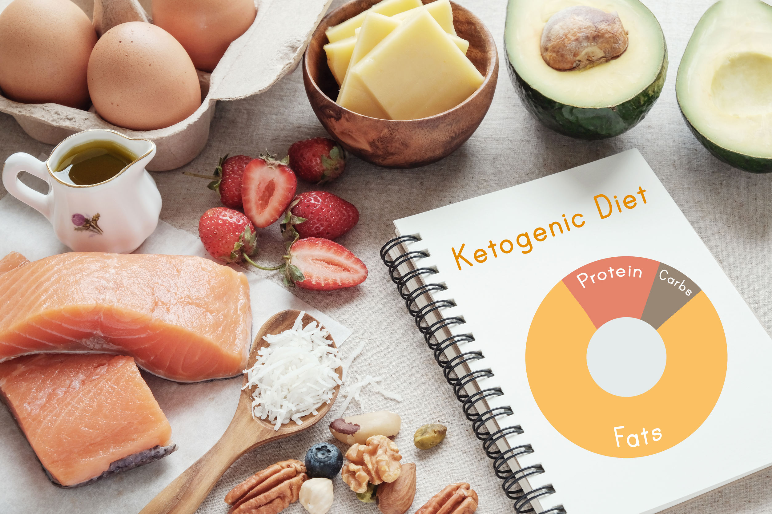 Keto Diet Program